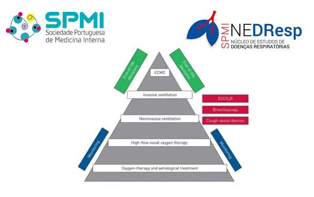 Comunicado NEDResp – Tratamento não Invasivo da Insuficiência Respiratória Aguda em doentes com COVID-19